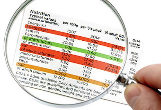 ¿Cómo leer una etiqueta de alimentos?